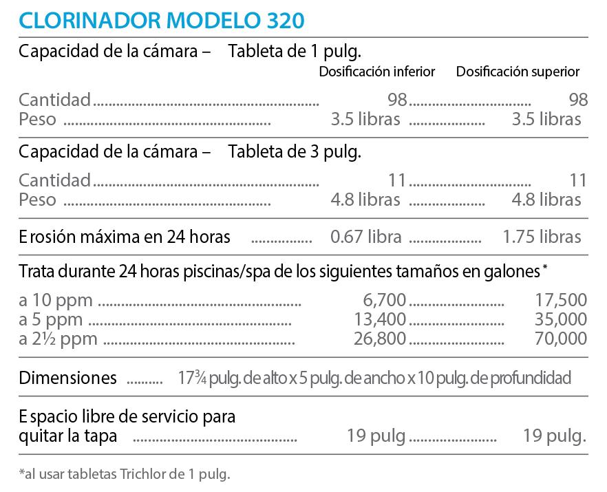 clorinador-pentair-cloro-agua-potable-riobamba-clorador-hidros-riego-piscina