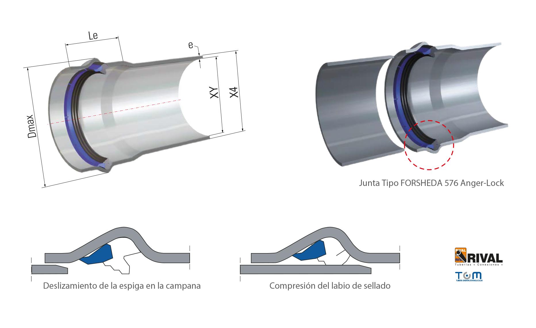 union-elastomerica-tom-biax-rival-plastigma-diametro-los-hidros-riobamba-quito-latacunga-ecuador