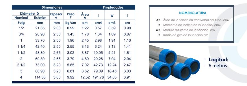 tubo-hierro-galvanizado-iso-agua-los-hidros-riobamba-quito-latacunga-ecuador