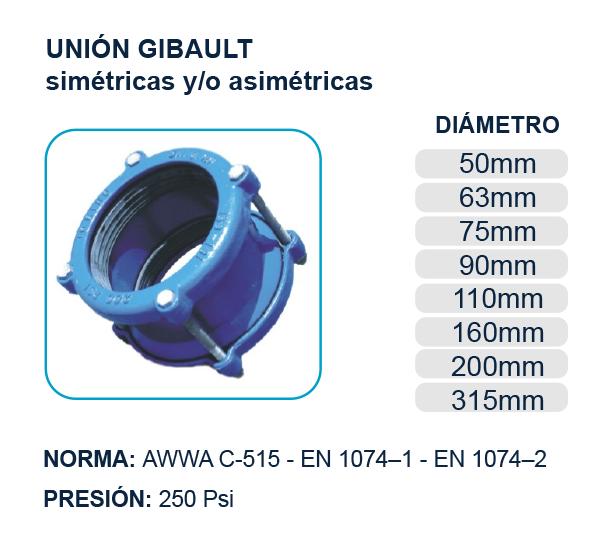 union-gibault-mecanica-simetrica-hierro-ductil-riobamba-quito-ecuador