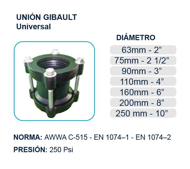 union-gibault-mecanica-universal-hierro-ductil-riobamba-quito-ecuador