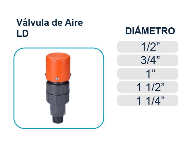 valvula-aire-agua-potable-riego-ld-tigre-plastigama-riobamba-quito-ecuador